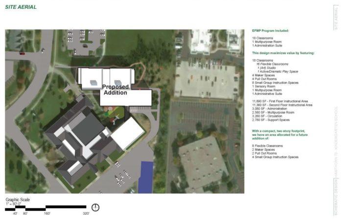 Hawthorn-kindergarten-addition_Page_1-1024x663
